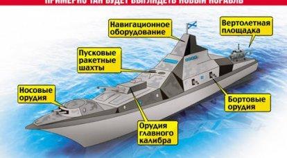 ロシア海軍の駆逐艦 - 空想しよう?