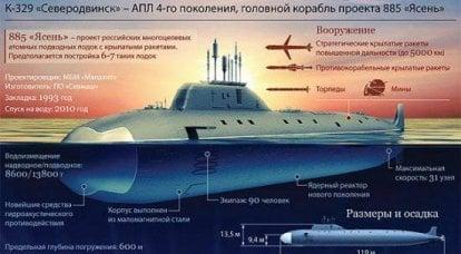 发布最新俄罗斯潜艇的新照片