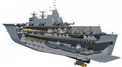 现代大型登陆舰的世界市场