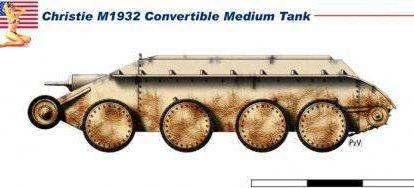 ベテラン戦車クリスティM1932