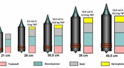 アクティブロケットV.トロムスドルフ(ドイツ)