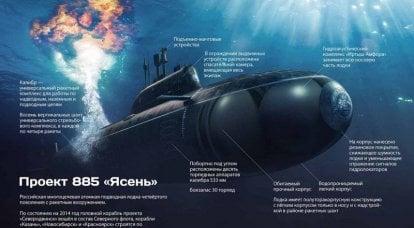 Sous-marins de la marine russe