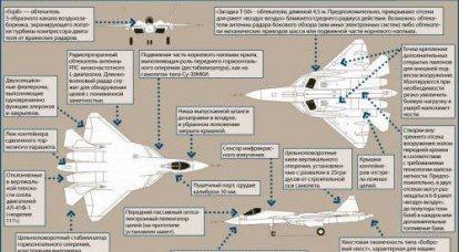 第5世代の戦闘機はMAKS-2011で初めて発表されます。