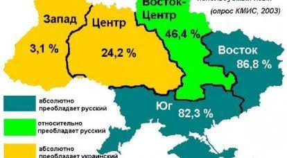 ウクライナの質問の出現