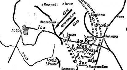 प्रथम विश्व युद्ध के रूसी मोर्चे पर माहौल और उनके खिलाफ लड़ाई। एच। 1