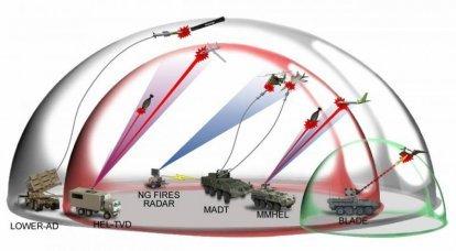 有望な防空システムLOWER AD。 パトリオットの格安追加