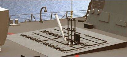 モジュラー武器は船を変圧器に変える