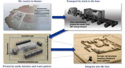 El Pentágono comenzó a desarrollar reactores nucleares móviles para el ejército.