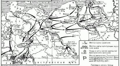 पोलैंड में अभियान। कैसे नेपोलियन ने रूसी सेना को कुचलने की कोशिश की