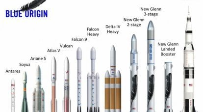American private company Blue Origin has outlined its plans to create a heavy-duty space rocket