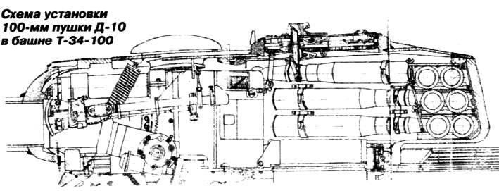 ЛБ-1 отличается наличием дульного тормоза.  Установка пушек, практически идентична.  Обратите внимание на место...