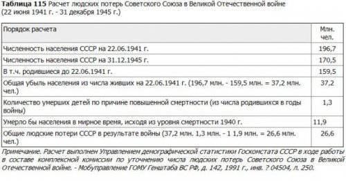 http://topwar.ru/uploads/posts/2010-06/thumbs/1277149638_1250673634_0s44eul5vv.jpg