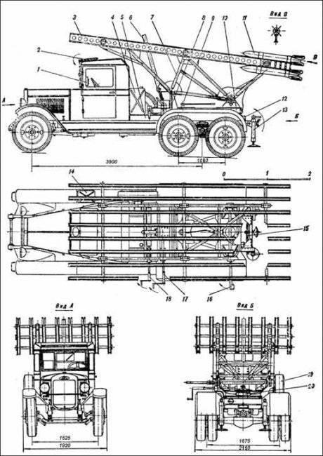 """Проект БМ-13. Загадки и легенды (Реактивная Система Залпового Огня БМ-13-16 """"Катюша"""")"""