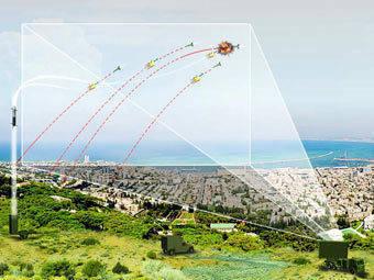 Израиль завершил испытания новой системы ПРО