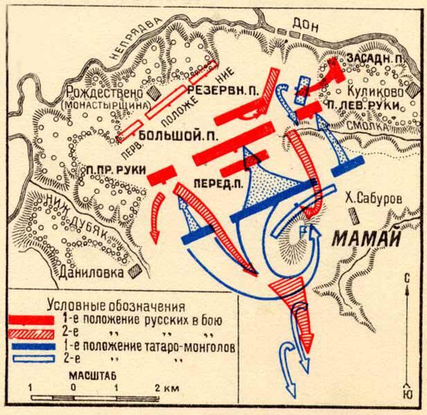 Куликовская битва - роль в истории России.