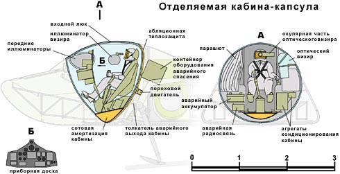 """История программы """"Спираль"""""""