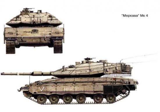 Многие эксперты считают танк Меркава лучшим основным боевым танком в мире