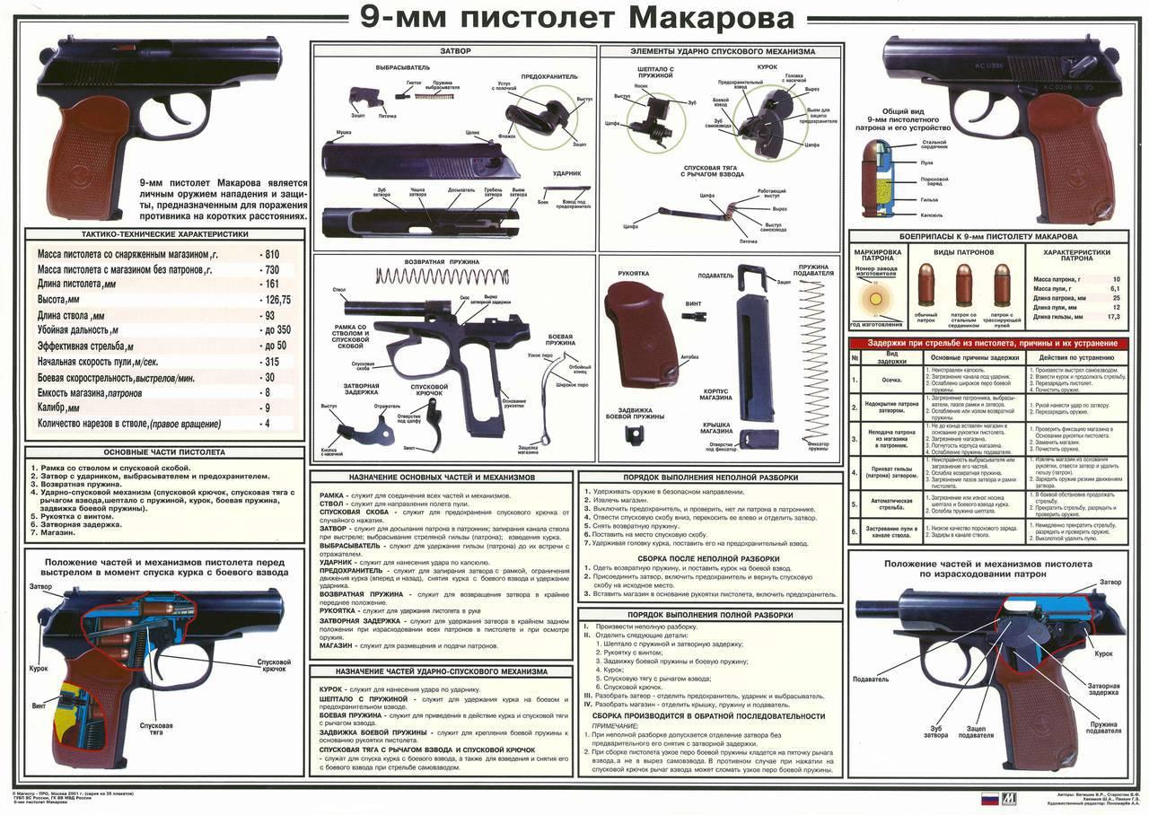 http://topwar.ru/uploads/posts/2010-10/1288166507_d09fd0bbd0b0d0bad0b0d182_d09fd09c.jpg