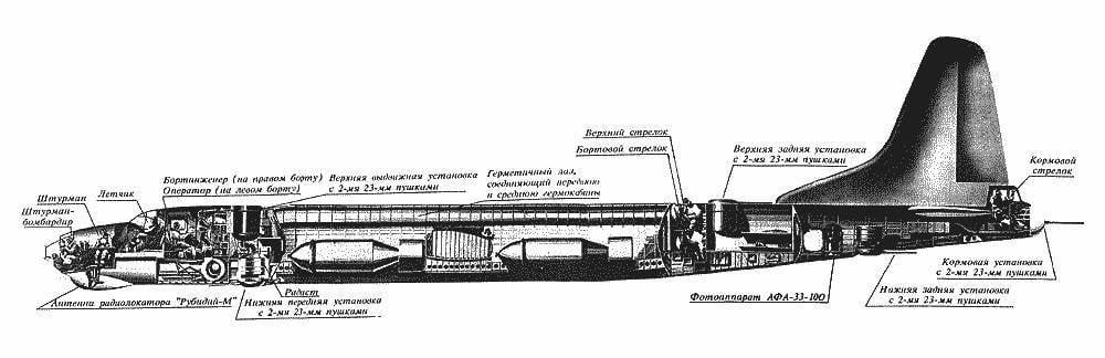 кабина ту-95 фото