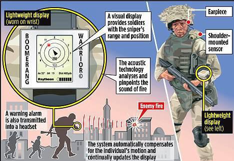 Устройство для обнаружения снайперов размером в четыре дюйма