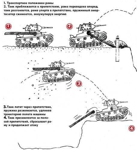 http://topwar.ru/uploads/posts/2011-02/1297094092_1807_1234960752_full.jpg