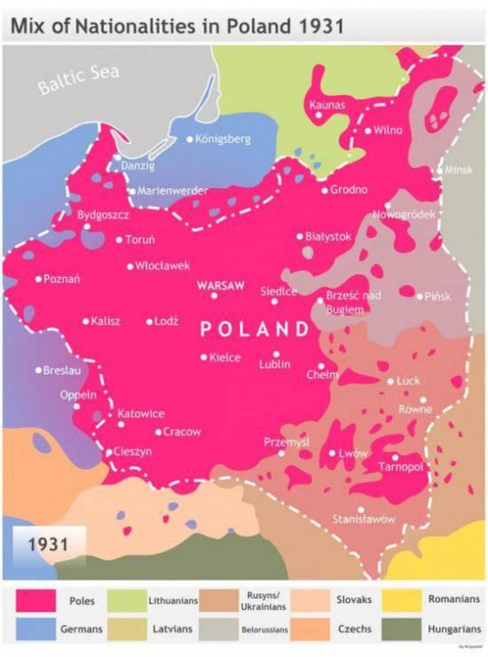 Внешняя политика Польши накануне Второй мировой войны