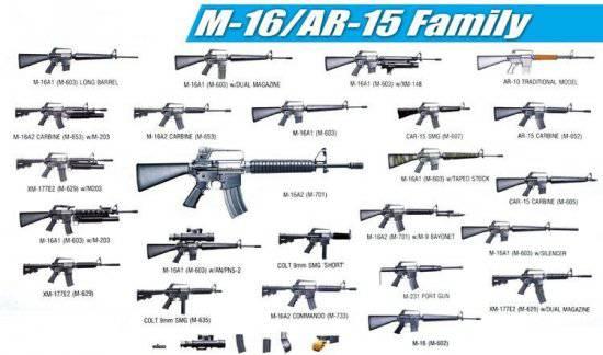 maximus67 - Непростая судьба M-16