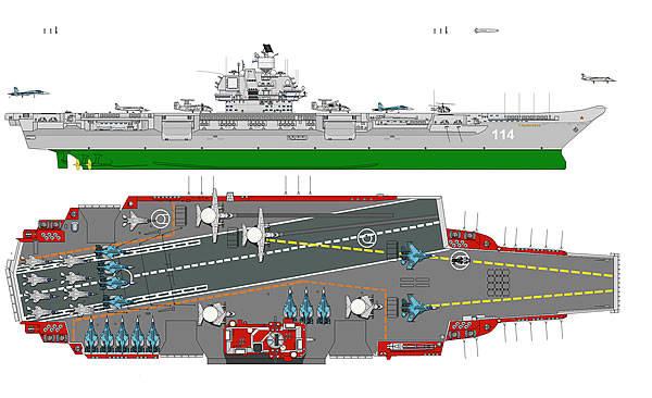 """11437项目 - 携带巡洋舰的重型飞机""""乌里扬诺夫斯克"""""""