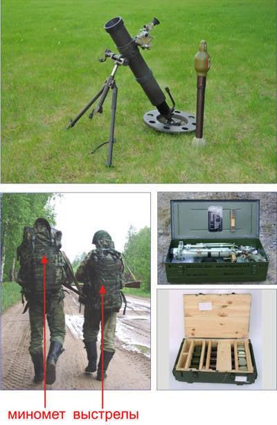俄罗斯特种部队获得了一种新武器 - 沉默的迫击炮
