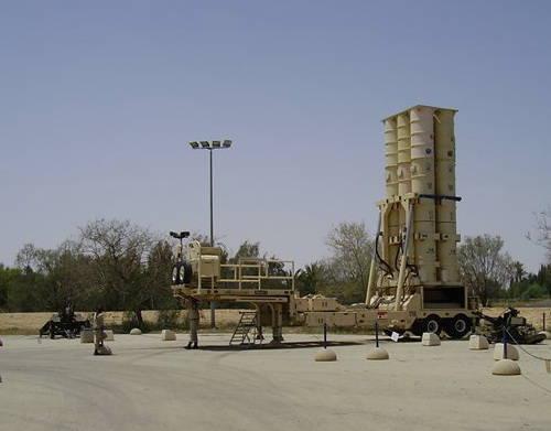 PRO Hetz-2 sistemi