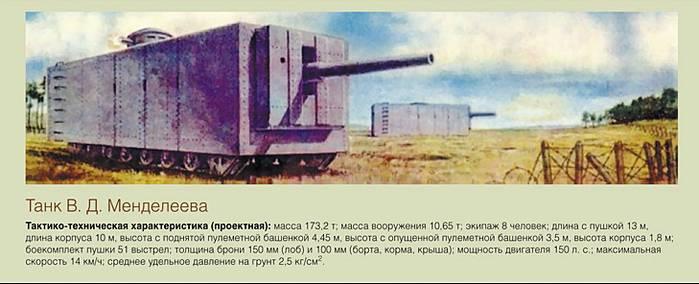 沙皇坦克:我们对张伯伦的回答