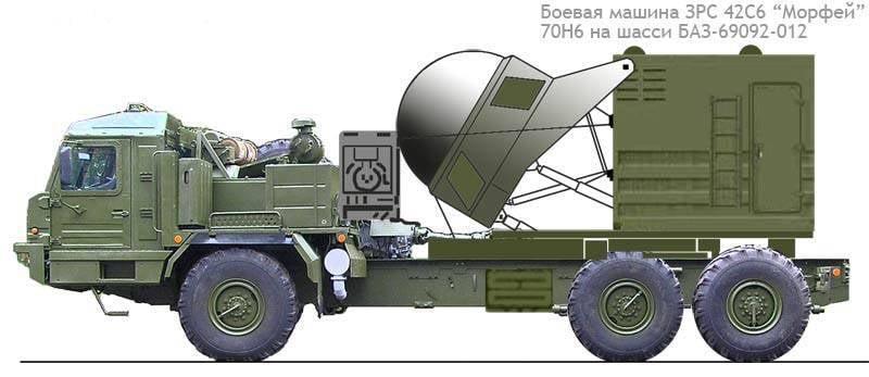 Россия получит мощный воздушный щит с новым ЗРК «Морфей»