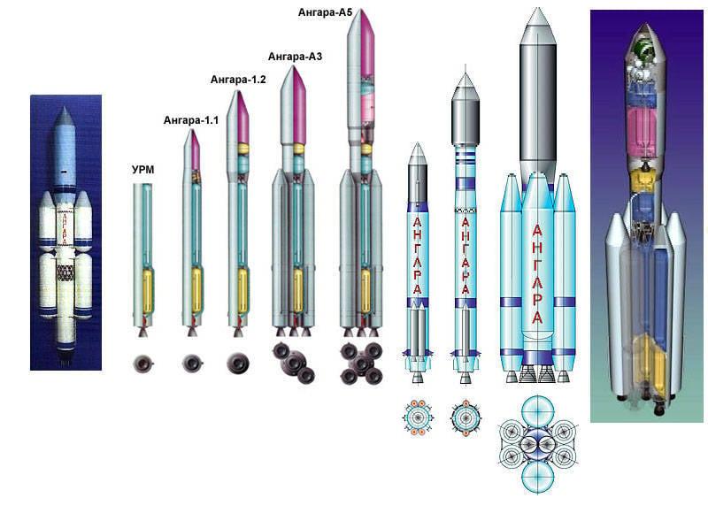 Dans la période allant jusqu'à 2015, la Russie recevra un lanceur moderne
