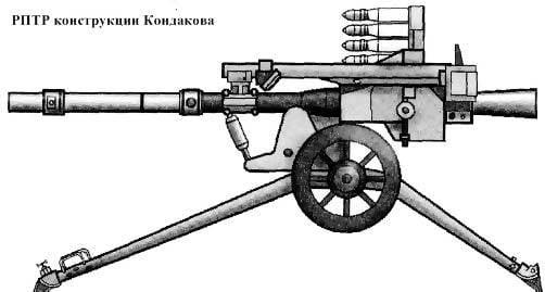 37-mm自动无后坐力枪Kondakova。 苏联。 30-E