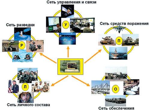 Dikişlerde patlayan Rus zırhlı araçların dairesel savunması