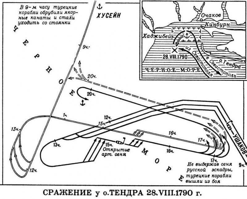День воинской славы России — Победа русской эскадры у мыса Тендра (1790)