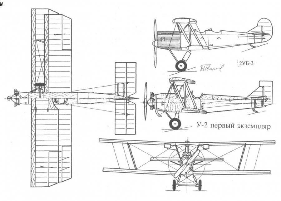 Как создавался У-2
