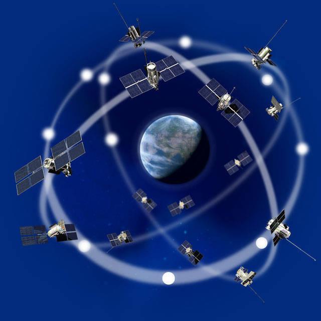 GLONASS'ın yörünge grubu, Dünya'yı sardı