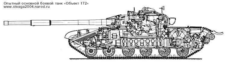 """经验丰富的中型坦克""""对象172"""""""
