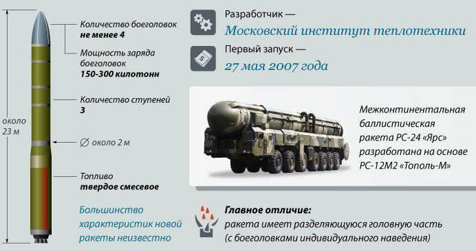http://topwar.ru/uploads/posts/2011-11/1322602220_333.jpg