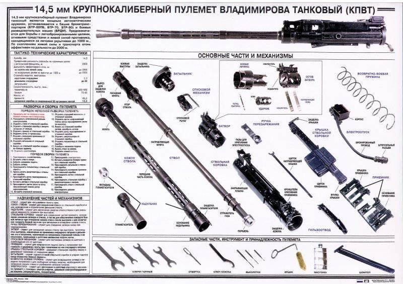 Противотанковый пулемет Владимирова КПВ-44