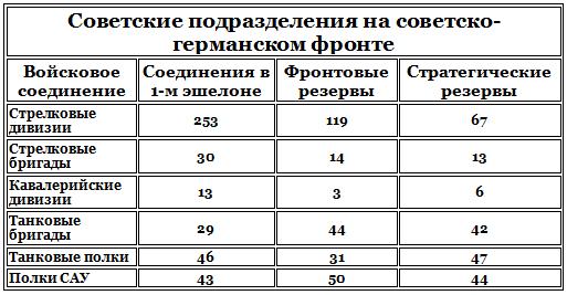 http://topwar.ru/uploads/posts/2011-12/1322771515_03.png
