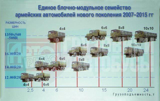 Инструкция По Бронированию В Габриэль 2007