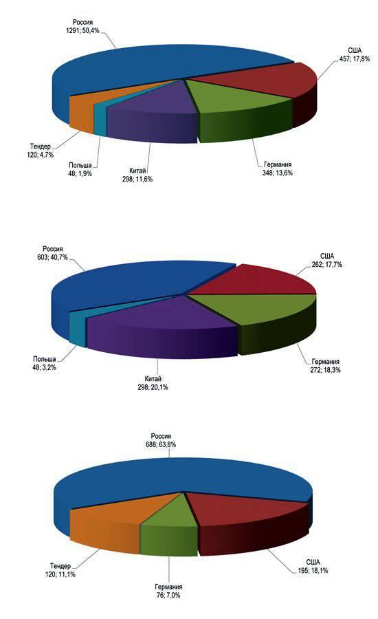 http://topwar.ru/uploads/posts/2011-12/1323977662_09.jpg
