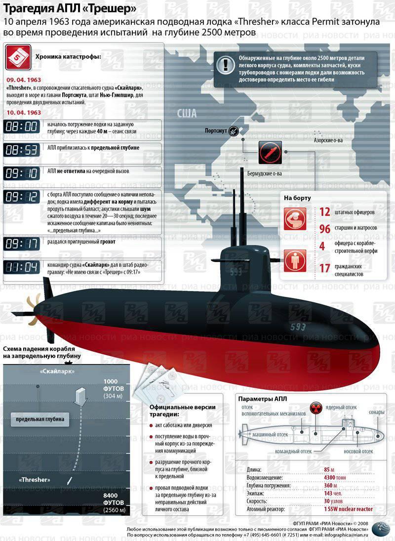 http://topwar.ru/uploads/posts/2011-12/1324471612_104756501.jpg
