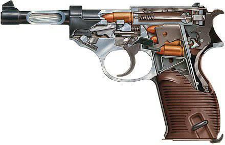 Troncos de armas pequenas