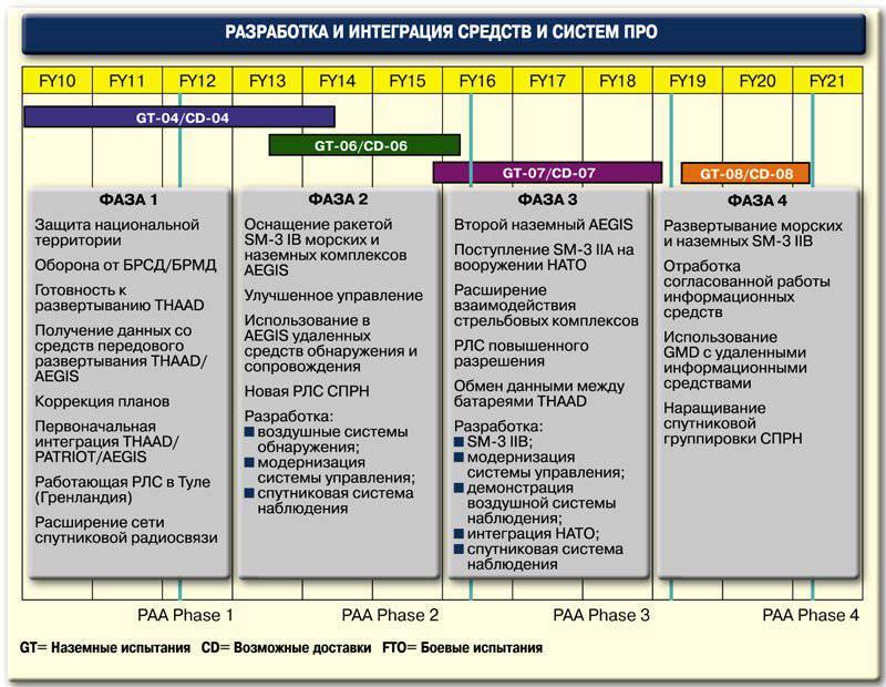 http://topwar.ru/uploads/posts/2011-12/1324934851_integraciya_sistem_pro.jpg