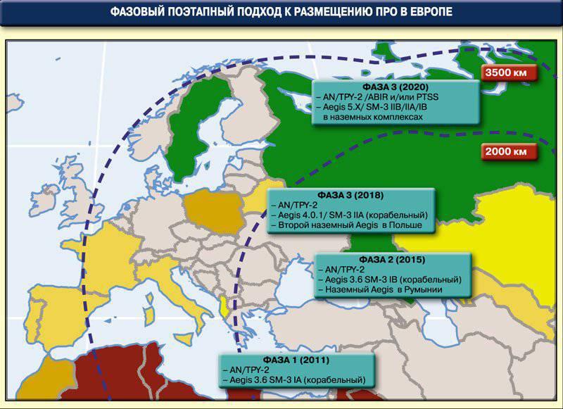 http://topwar.ru/uploads/posts/2011-12/1324934865_fazovyi_podhod.jpg