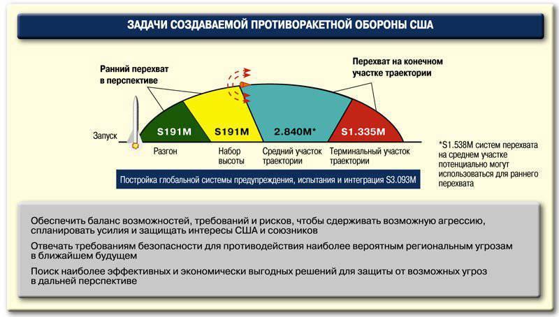 http://topwar.ru/uploads/posts/2011-12/1324934869_zadachi_pro.jpg
