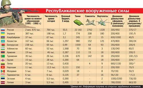 http://topwar.ru/uploads/posts/2012-01/1325752115_489073.jpg